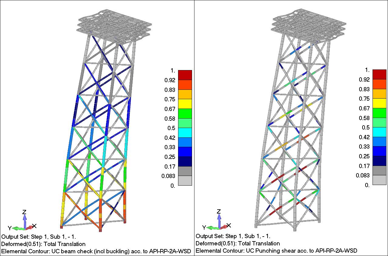 FEA check of frame structures | FEM Data Streamliner
